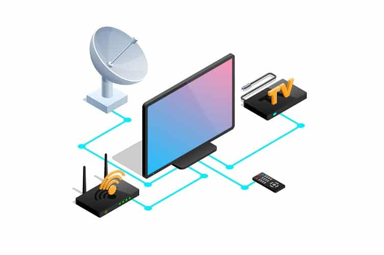 Satellite Tv Internet >> 4 Installation Tips For Satellite Internet Tv Internet Access Guide