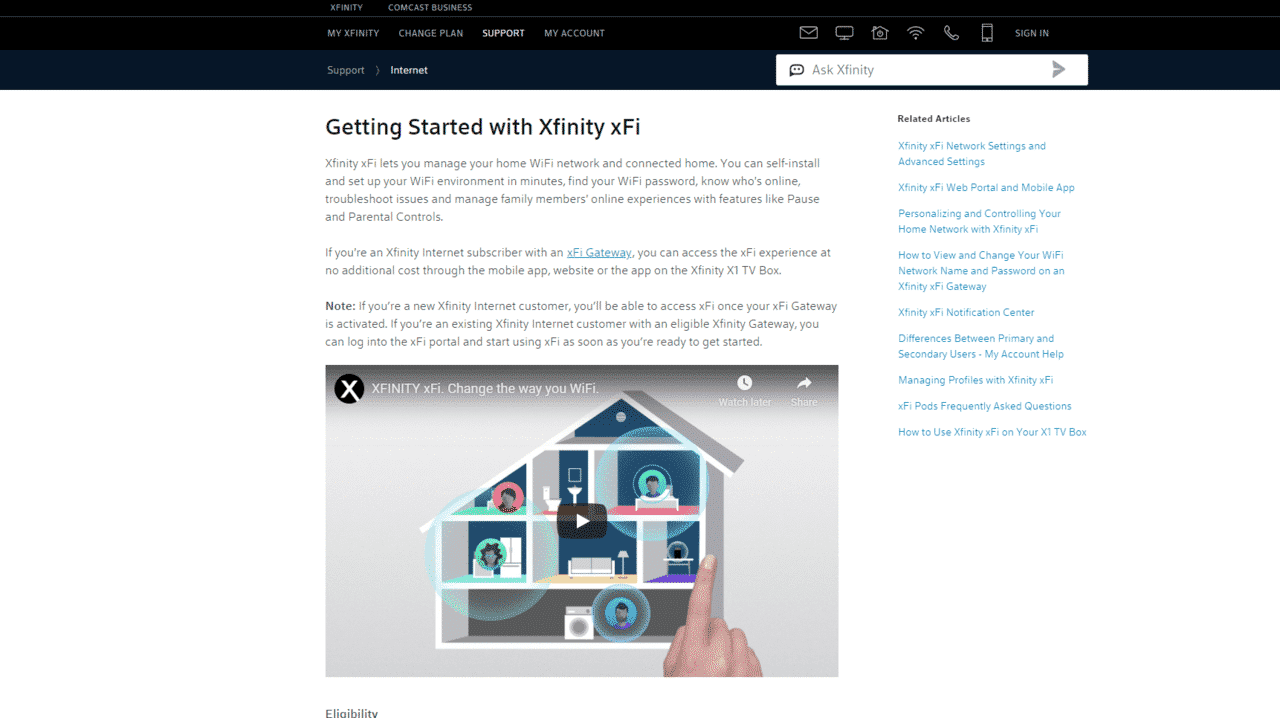 What Is Xfinity Xfi And Its Features Internet Access Guide