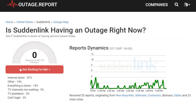 outagereport suddenlink internet outage
