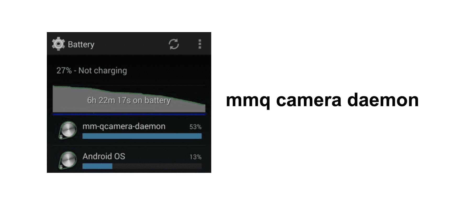 MMQ CAMERA DAEMON